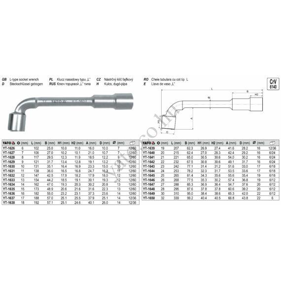 PIPAKULCS 12mm L=147mm
